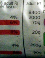milk chocolate digestives - Nutrition facts