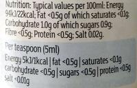 Lemon Juice - Informations nutritionnelles