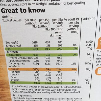 Wholegrain Apricot Wheats - Nutrition facts