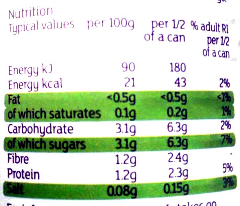 Italian organic plum tomatoes - Nutrition facts - en