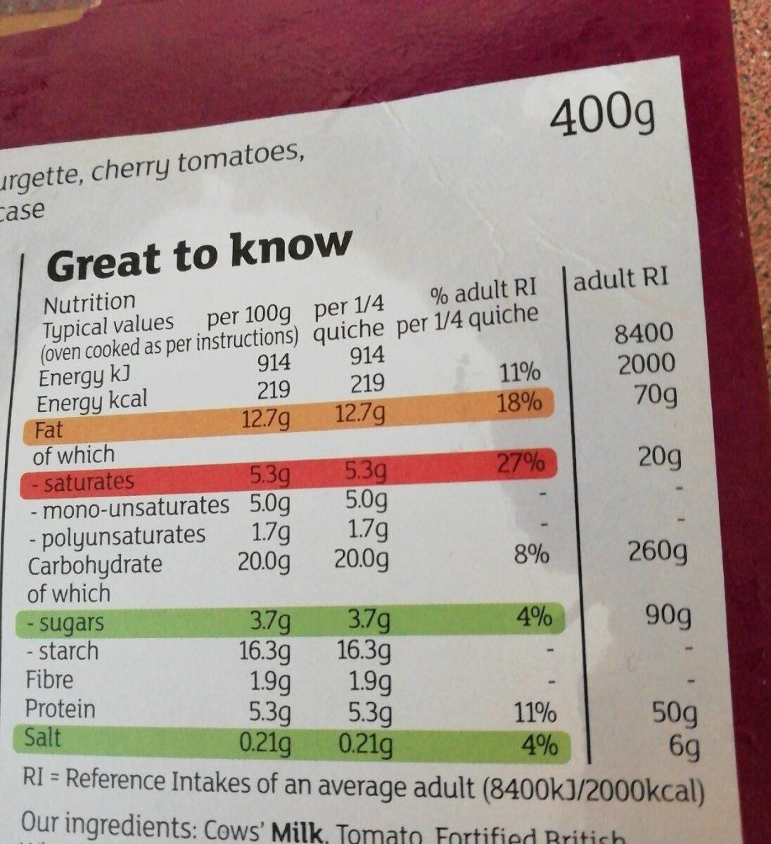 Mediterranean vegetable quiche - Informations nutritionnelles