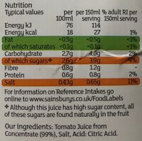 Tomato juice - Nutrition facts - en