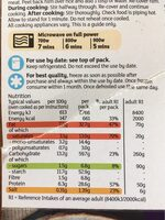 Steak Stroganoff - Nutrition facts - en