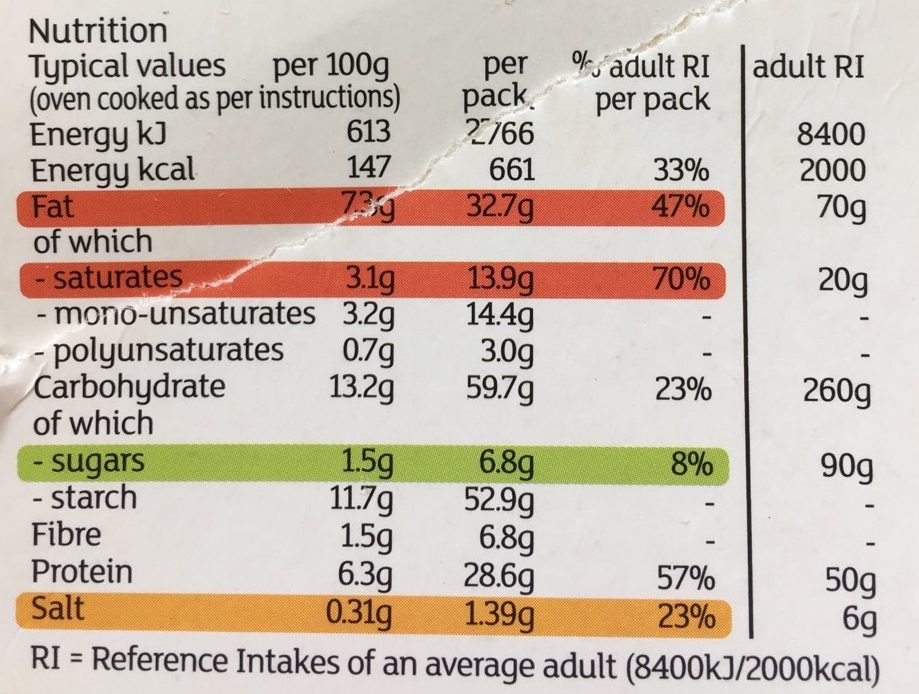 Steak Stroganoff - Nutrition facts