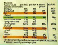 Hot cross buns - Voedingswaarden - en