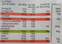 Grated Mature British Cheddar - Informations nutritionnelles - en