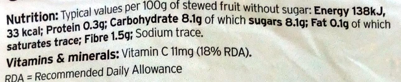 Bramley apples - Informations nutritionnelles - en