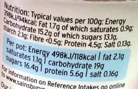 Low Fat Red Fruits Yogurts - Nutrition facts