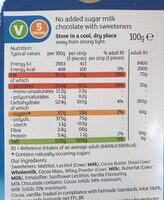 Milk chocolate - Voedigswaarden