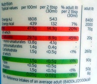 British double fresh cream - Nutrition facts - en