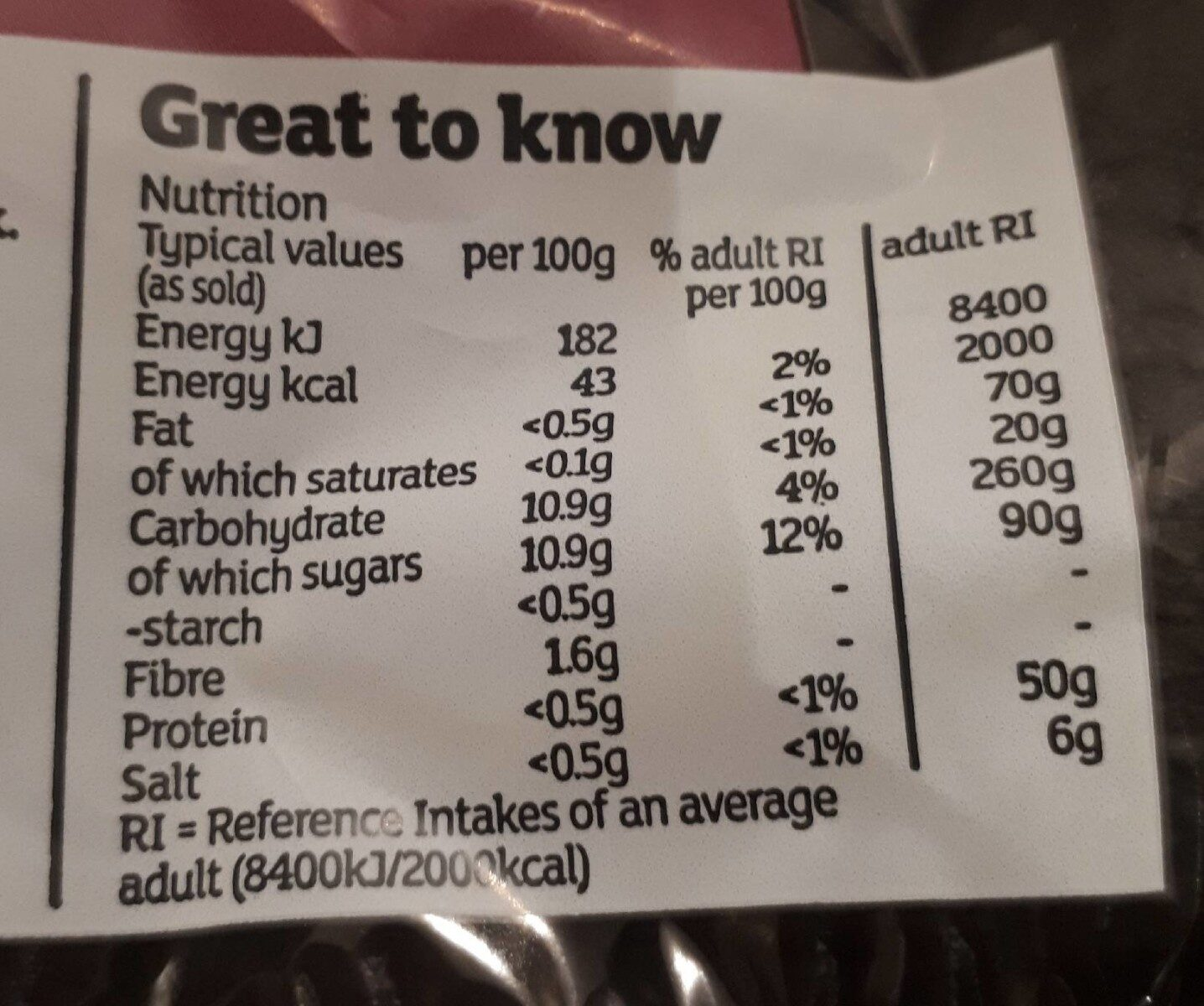 Sweet & Juicy Conference Pears - Nutrition facts - en
