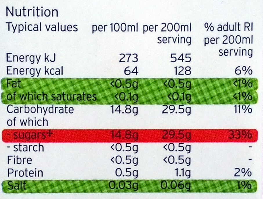 Water extracted prune juice from concentrate - Informations nutritionnelles - en