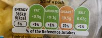 Pineapple - Nutrition facts - fr