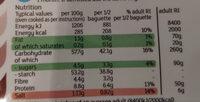Bake at Home Brown Baguettes - Valori nutrizionali - en