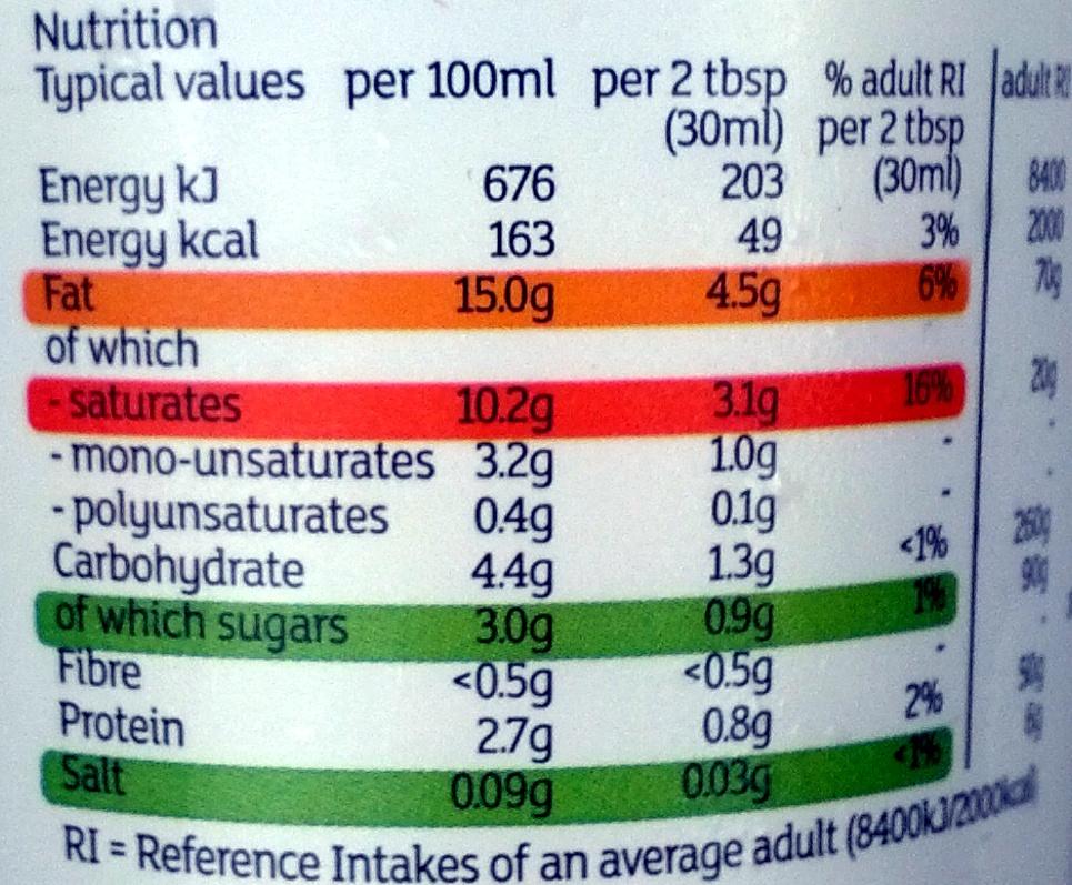 Lighter Crème Fraîche - Nutrition facts