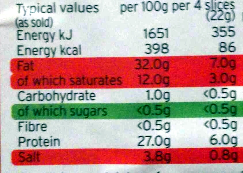 16 milano salami slices - Informations nutritionnelles - en