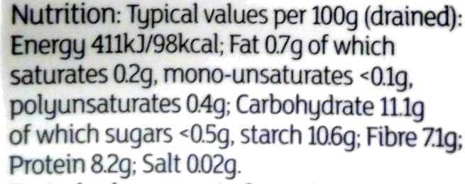 Red Kidney beans - Nutrition facts - en