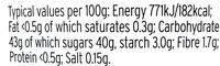 Strawberry Jam reduced sugar - Nutrition facts