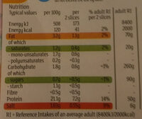7 peppered British ham slices - Nutrition facts - en