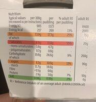 Rice pudding - Informations nutritionnelles - en