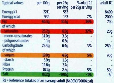 Cook's Belgian Dark Chocolate - Nutrition facts