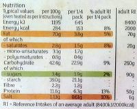 Handcrafted mature cheddar & tomato flatbread - Nutrition facts