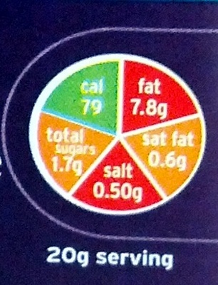 Tartare Sauce - Nutrition facts