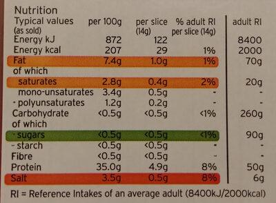 5 Spanish air dried Serrano ham slices - Nutrition facts - en