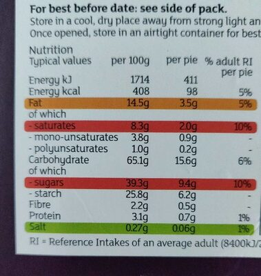 Sainsbury's taste the difference 9 mini all butter mince pies - Nutrition facts