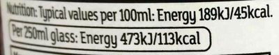 Kentish Ale - Nutrition facts