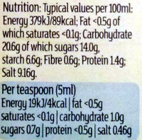 Light Soy Sauce - Nutrition facts