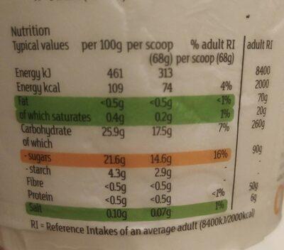 Raspberry Sorbet - Informations nutritionnelles