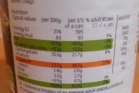 Pinapple chunks in juice - Nutrition facts - en
