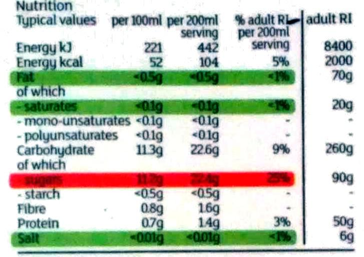 Orange, mango & passion fruit juice squeezed and pressed - Informations nutritionnelles - en