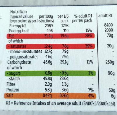 Cider - Informations nutritionnelles