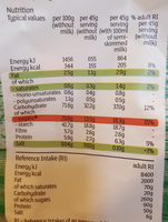 Fruity muesli - Nutrition facts