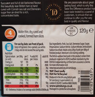 sainsbury's taste difference wafer thin air dried British ham slices - Ingredients