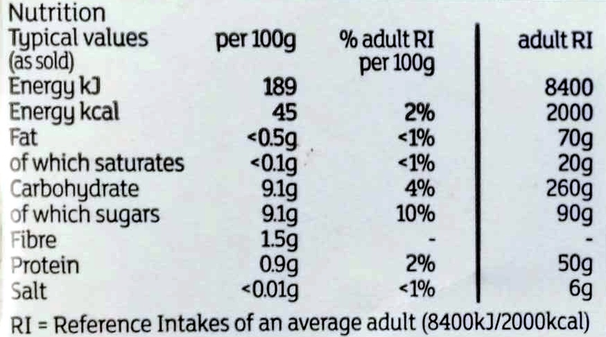 Bluberries - Nutrition facts