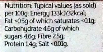 Raspberries by Sainsbury's - Informations nutritionnelles - en