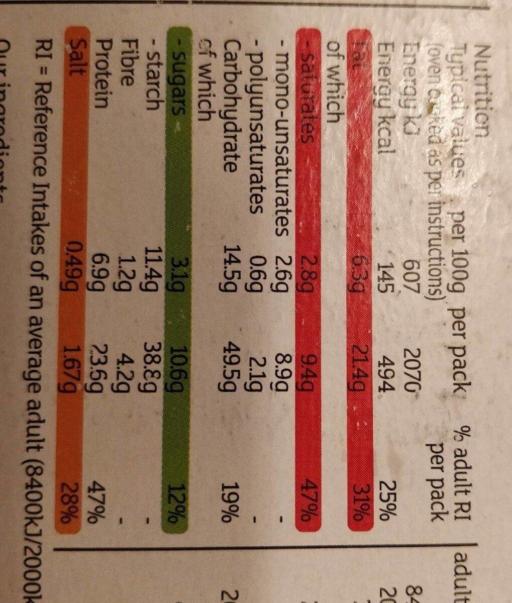 Beef Lasagne - Nutrition facts
