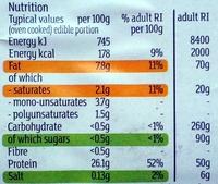 British Chicken Drumsticks - Nutrition facts