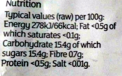 Red grapes - Nutrition facts