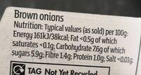 Large onions - Nutrition facts - en
