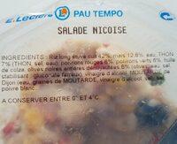 Salade niçoise - Ingrédients - fr