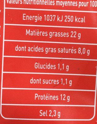 Saucisse blanche brassé - Nutrition facts - fr