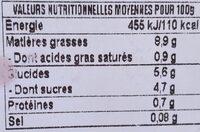 Carottes rapees - Informations nutritionnelles - fr