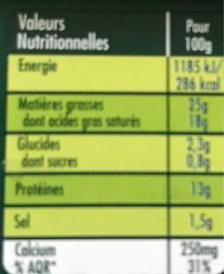 Saint Agur crème - Informations nutritionnelles