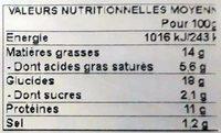 Pizza savoyarde - Informations nutritionnelles