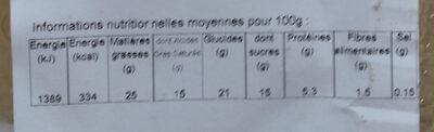 Paris Brest - Valori nutrizionali - fr