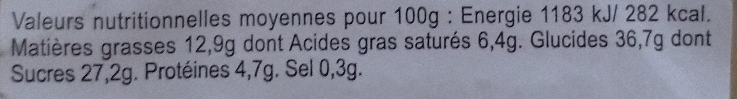 religieuse au café - Informations nutritionnelles - fr